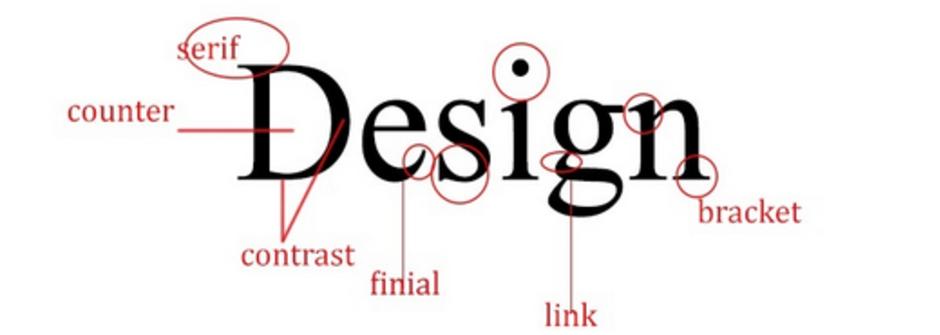 魔鬼藏在細節裡,為什麼有些字體就是比較吸引人?